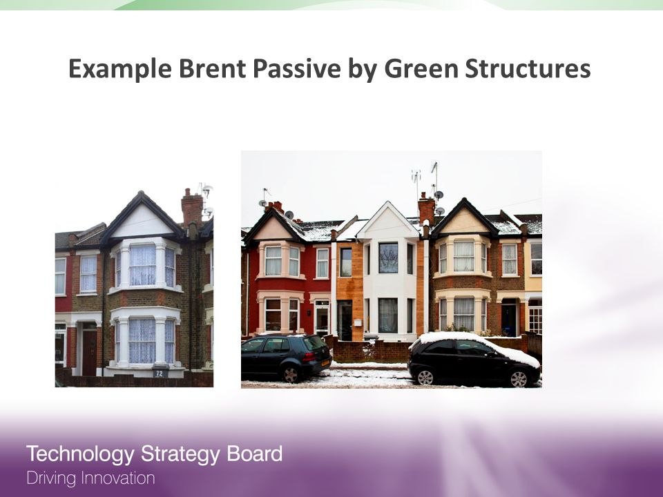 Example Brent Passive by Green Structures