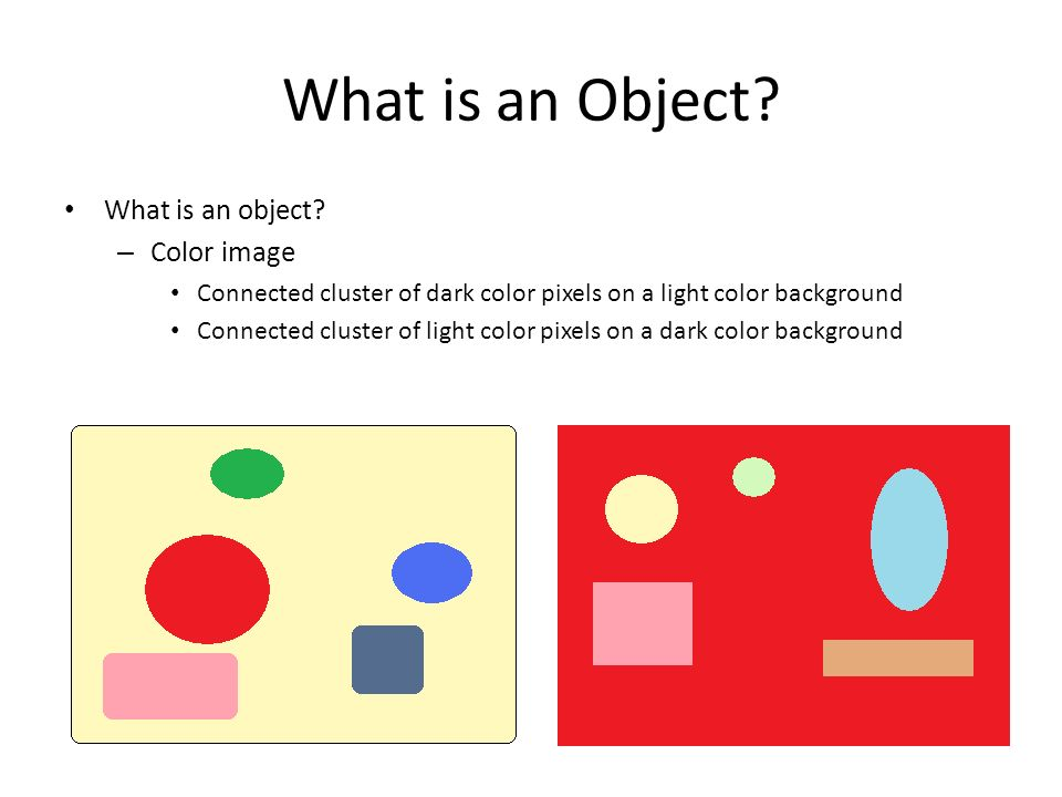 What is an Object. What is an object.