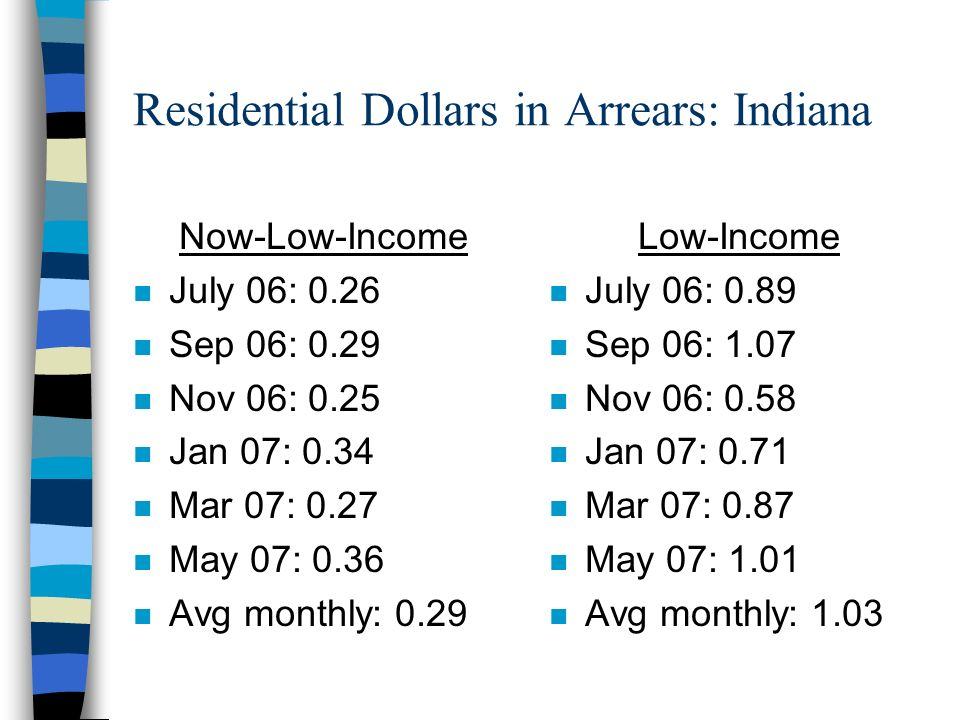 Residential Dollars in Arrears: Indiana Now-Low-Income n July 06: 0.26 n Sep 06: 0.29 n Nov 06: 0.25 n Jan 07: 0.34 n Mar 07: 0.27 n May 07: 0.36 n Avg monthly: 0.29 Low-Income n July 06: 0.89 n Sep 06: 1.07 n Nov 06: 0.58 n Jan 07: 0.71 n Mar 07: 0.87 n May 07: 1.01 n Avg monthly: 1.03