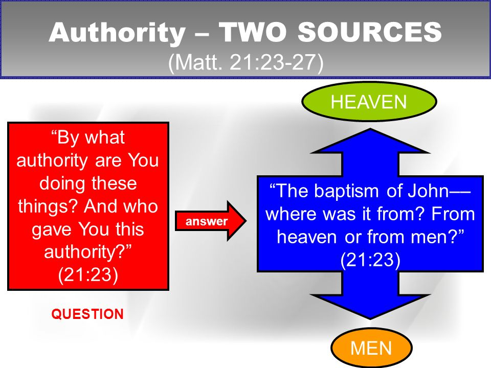 Authority – TWO SOURCES (Matt. 21:23-27) By what authority are You doing these things.