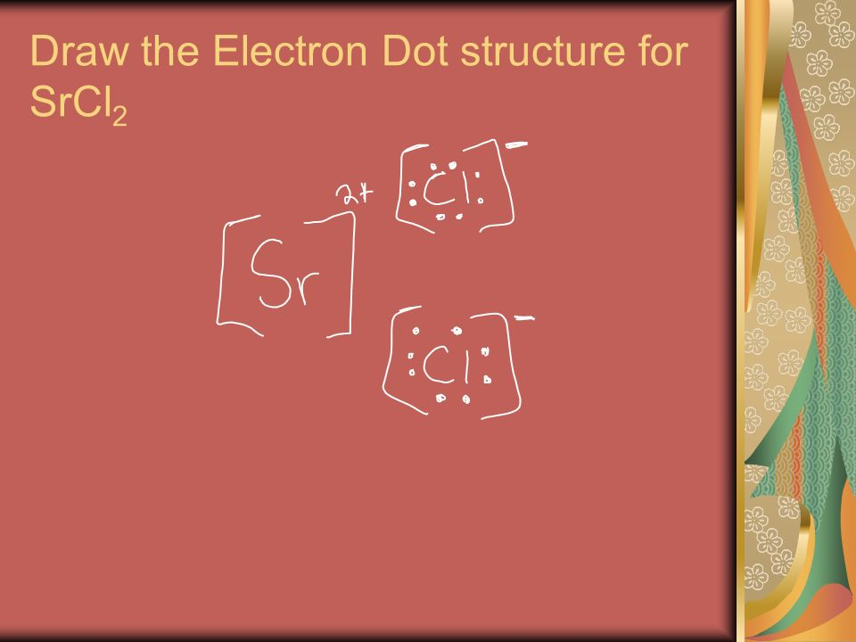 Draw the Electron Dot structure for SrCl 2