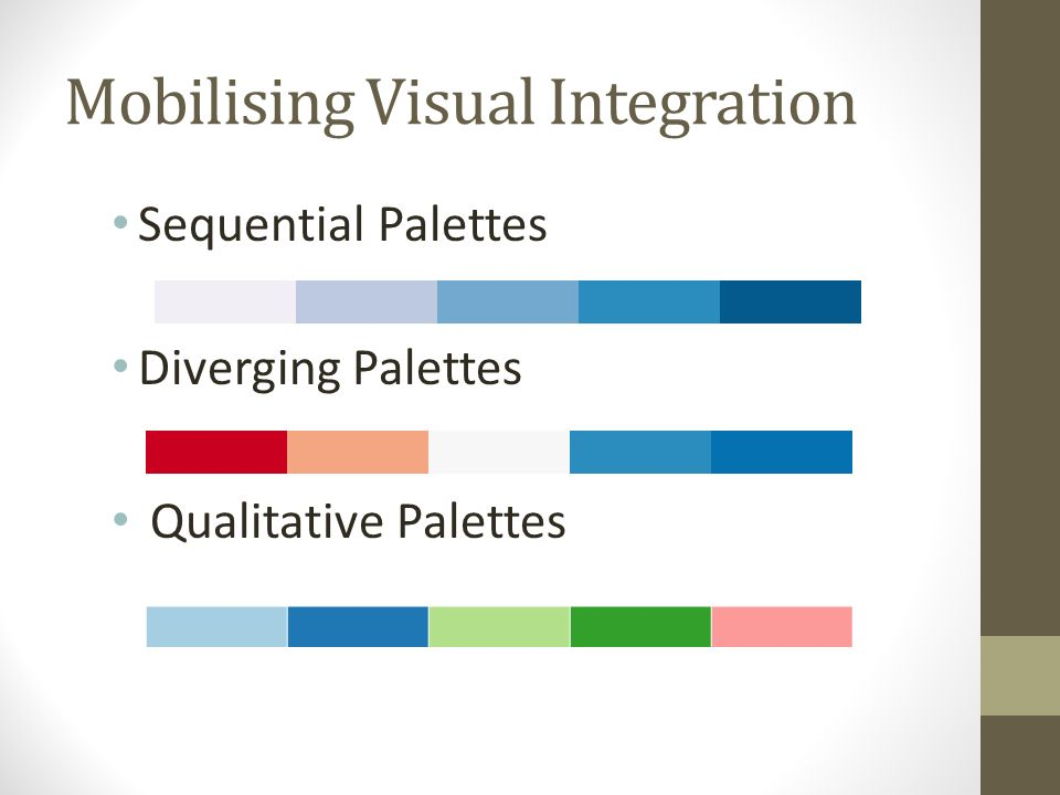 Mobilising Visual Integration Sequential Palettes Diverging Palettes Qualitative Palettes