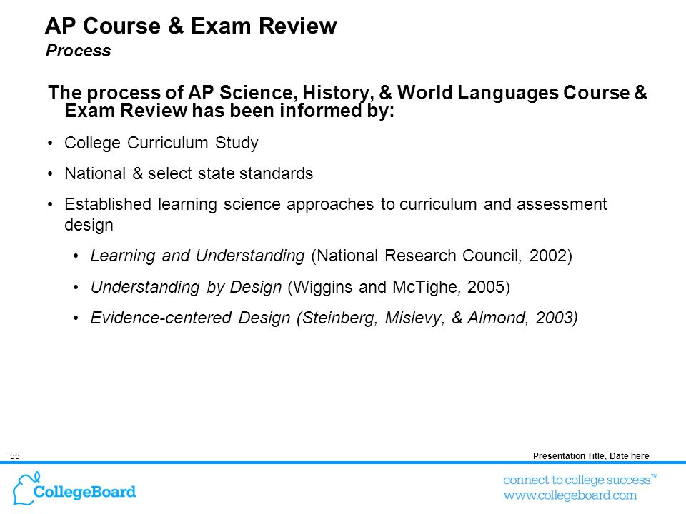 55Presentation Title, Date here AP Course & Exam Review Process The process of AP Science, History, & World Languages Course & Exam Review has been informed by: College Curriculum Study National & select state standards Established learning science approaches to curriculum and assessment design Learning and Understanding (National Research Council, 2002) Understanding by Design (Wiggins and McTighe, 2005) Evidence-centered Design (Steinberg, Mislevy, & Almond, 2003)