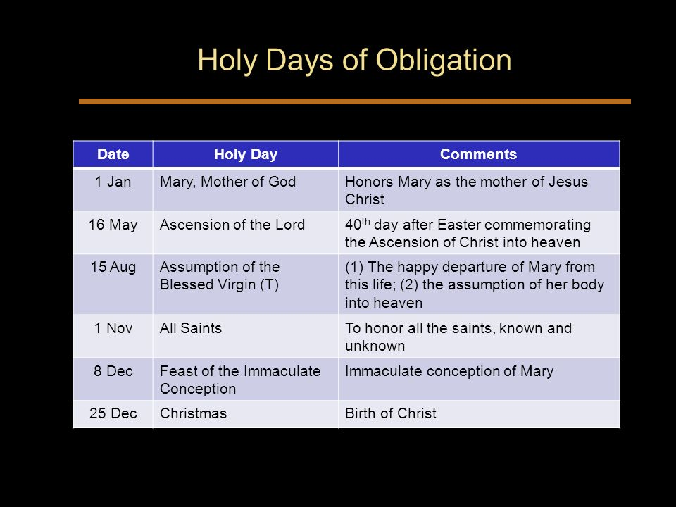Holy Days of Obligation DateHoly DayComments 1 JanMary, Mother of GodHonors Mary as the mother of Jesus Christ 16 MayAscension of the Lord40 th day after Easter commemorating the Ascension of Christ into heaven 15 AugAssumption of the Blessed Virgin (T) (1) The happy departure of Mary from this life; (2) the assumption of her body into heaven 1 NovAll SaintsTo honor all the saints, known and unknown 8 DecFeast of the Immaculate Conception Immaculate conception of Mary 25 DecChristmasBirth of Christ