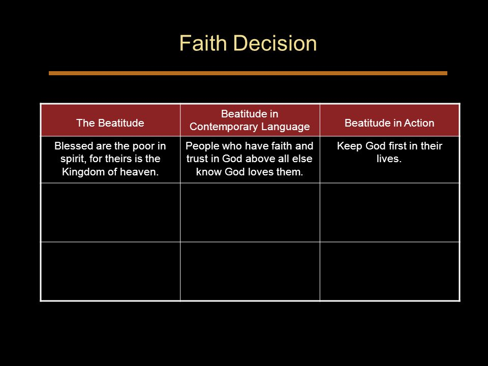 Faith Decision The Beatitude Beatitude in Contemporary Language Beatitude in Action Blessed are the poor in spirit, for theirs is the Kingdom of heaven.