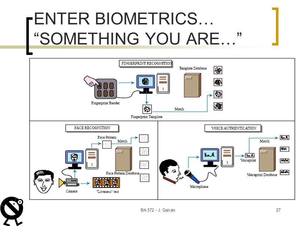 BA J. Galván27 ENTER BIOMETRICS… SOMETHING YOU ARE…