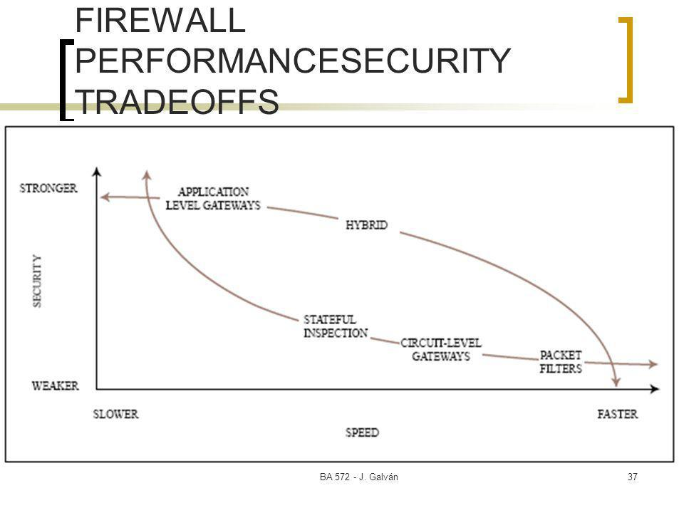 BA J. Galván37 FIREWALL PERFORMANCESECURITY TRADEOFFS