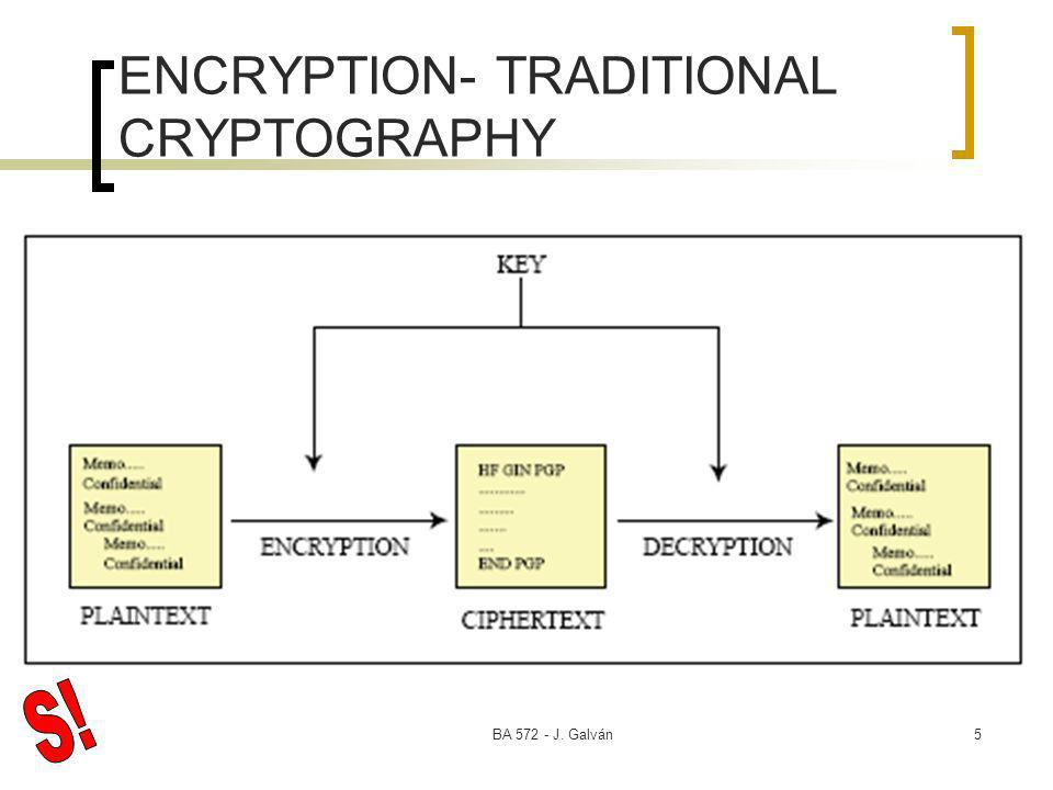 BA J. Galván5 ENCRYPTION- TRADITIONAL CRYPTOGRAPHY