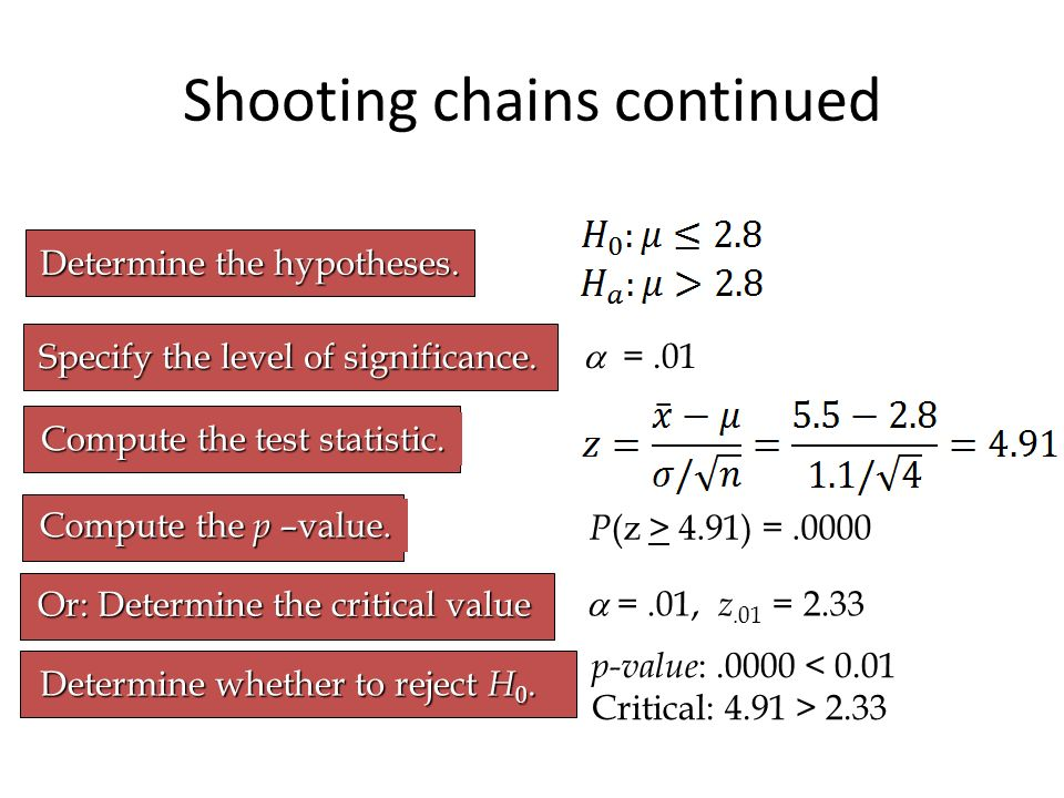 Shooting chains continued Determine the hypotheses.