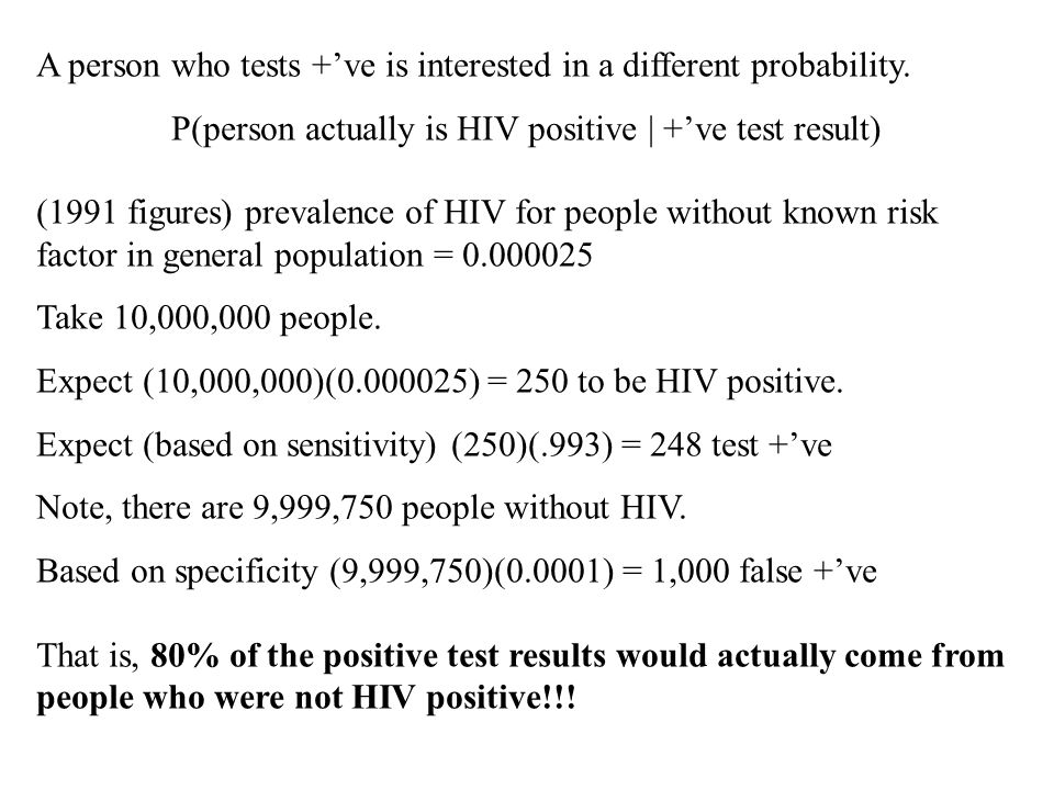 A person who tests +ve is interested in a different probability.