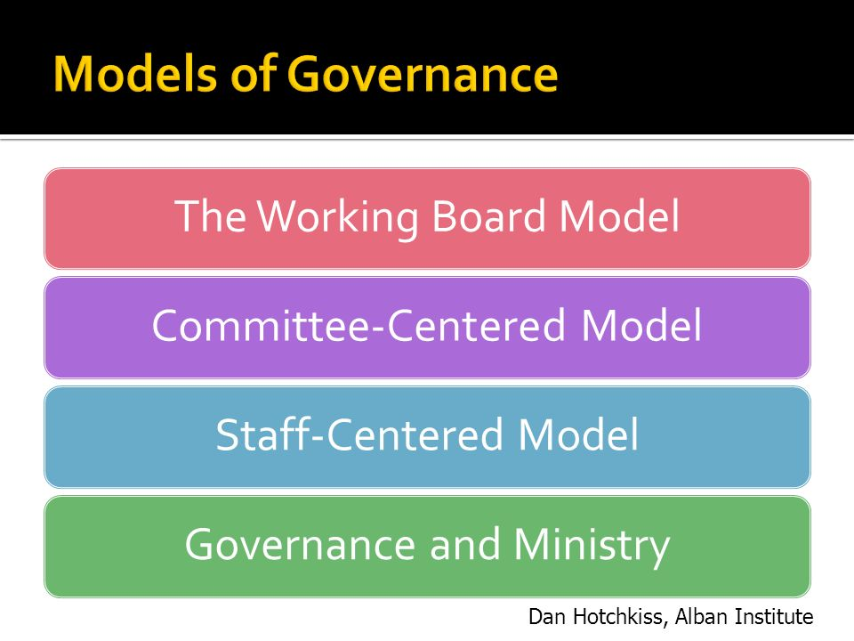 The Working Board ModelCommittee-Centered ModelStaff-Centered ModelGovernance and Ministry Dan Hotchkiss, Alban Institute