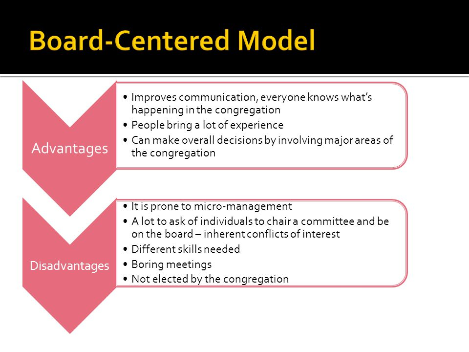 Advantages Improves communication, everyone knows whats happening in the congregation People bring a lot of experience Can make overall decisions by involving major areas of the congregation Disadvantages It is prone to micro-management A lot to ask of individuals to chair a committee and be on the board – inherent conflicts of interest Different skills needed Boring meetings Not elected by the congregation