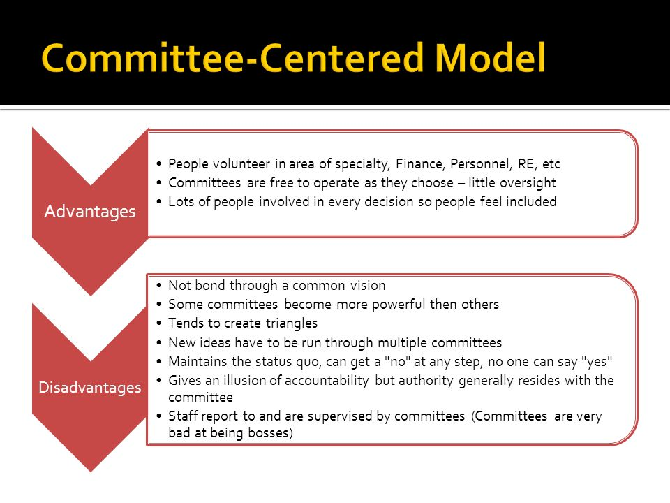 Advantages People volunteer in area of specialty, Finance, Personnel, RE, etc Committees are free to operate as they choose – little oversight Lots of people involved in every decision so people feel included Disadvantages Not bond through a common vision Some committees become more powerful then others Tends to create triangles New ideas have to be run through multiple committees Maintains the status quo, can get a no at any step, no one can say yes Gives an illusion of accountability but authority generally resides with the committee Staff report to and are supervised by committees (Committees are very bad at being bosses)