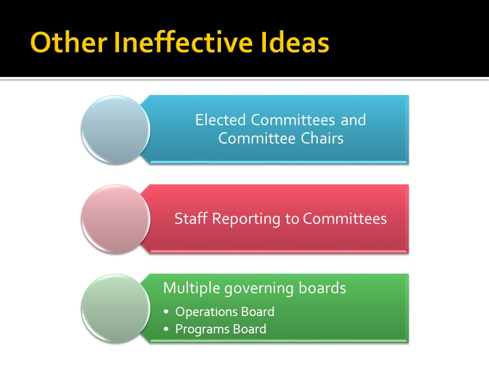 Elected Committees and Committee Chairs Staff Reporting to Committees Multiple governing boards Operations Board Programs Board