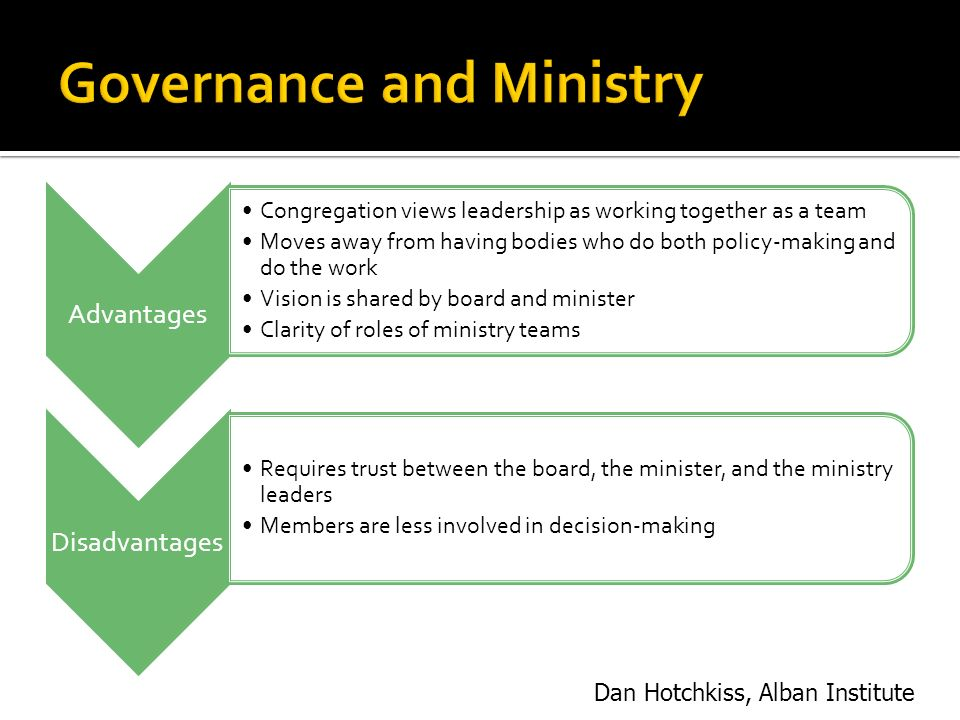 Advantages Congregation views leadership as working together as a team Moves away from having bodies who do both policy-making and do the work Vision is shared by board and minister Clarity of roles of ministry teams Disadvantages Requires trust between the board, the minister, and the ministry leaders Members are less involved in decision-making Dan Hotchkiss, Alban Institute