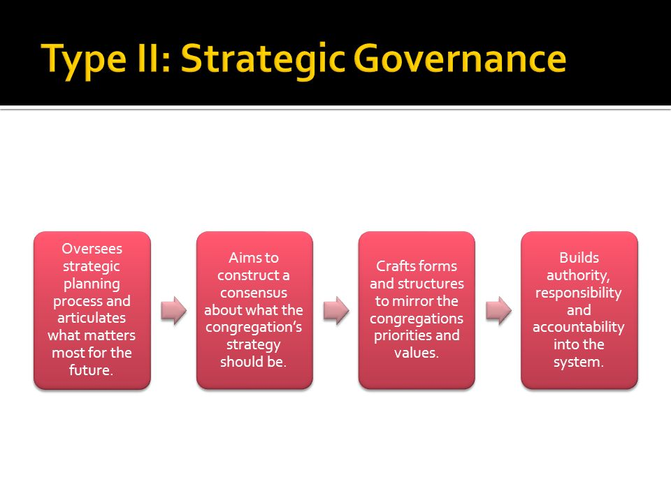 Oversees strategic planning process and articulates what matters most for the future.