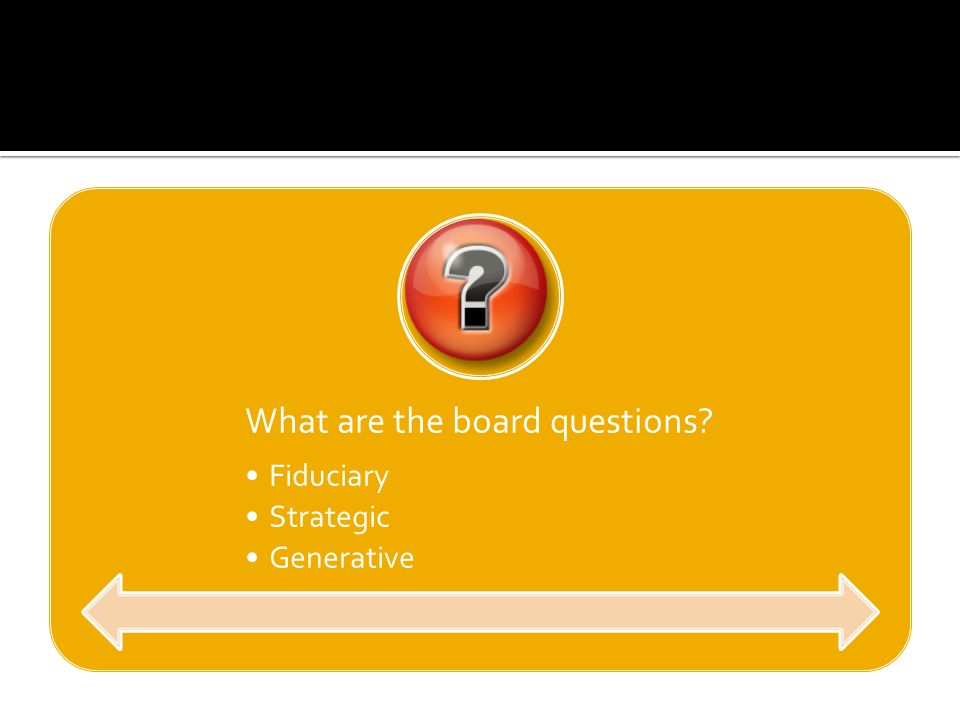 What are the board questions Fiduciary Strategic Generative