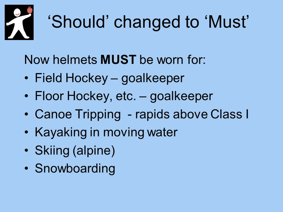 Should changed to Must Now helmets MUST be worn for: Field Hockey – goalkeeper Floor Hockey, etc.
