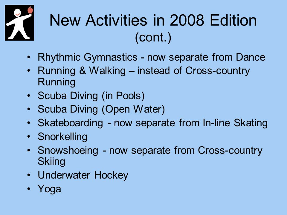 New Activities in 2008 Edition (cont.) Rhythmic Gymnastics - now separate from Dance Running & Walking – instead of Cross-country Running Scuba Diving (in Pools) Scuba Diving (Open Water) Skateboarding - now separate from In-line Skating Snorkelling Snowshoeing - now separate from Cross-country Skiing Underwater Hockey Yoga