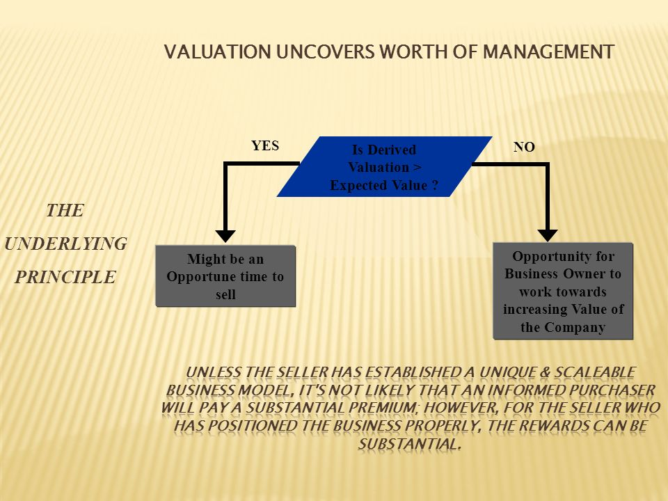 VALUATION UNCOVERS WORTH OF MANAGEMENT Is Derived Valuation > Expected Value .