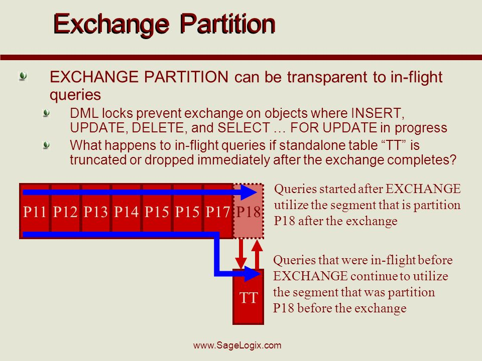 Exchange Partition EXCHANGE PARTITION can be transparent to in-flight queries DML locks prevent exchange on objects where INSERT, UPDATE, DELETE, and SELECT … FOR UPDATE in progress What happens to in-flight queries if standalone table TT is truncated or dropped immediately after the exchange completes.