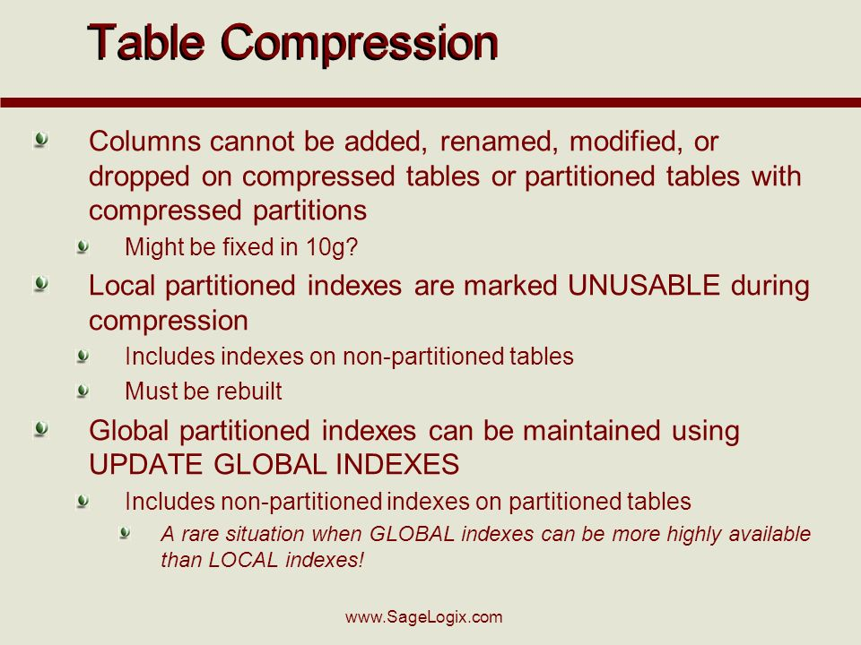 Table Compression Columns cannot be added, renamed, modified, or dropped on compressed tables or partitioned tables with compressed partitions Might be fixed in 10g.