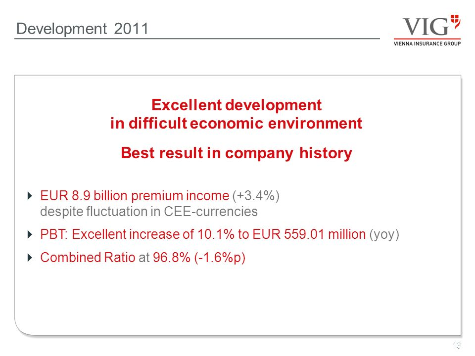 13 Development 2011 13 Excellent development in difficult economic environment Best result in company history EUR 8.9 billion premium income (+3.4%) despite fluctuation in CEE-currencies PBT: Excellent increase of 10.1% to EUR 559.01 million (yoy) Combined Ratio at 96.8% (-1.6%p)
