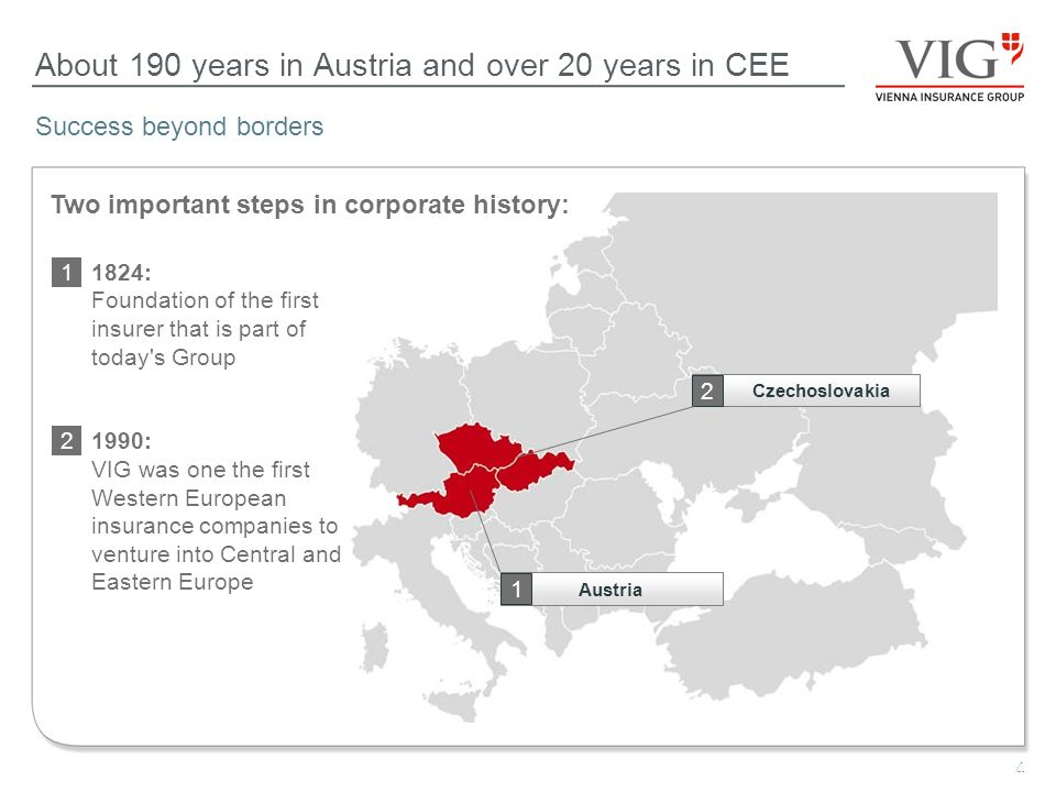 4 About 190 years in Austria and over 20 years in CEE 4 Two important steps in corporate history: Czechoslovakia Success beyond borders Austria 1824: Foundation of the first insurer that is part of today s Group 1990: VIG was one the first Western European insurance companies to venture into Central and Eastern Europe 1 2 1 2