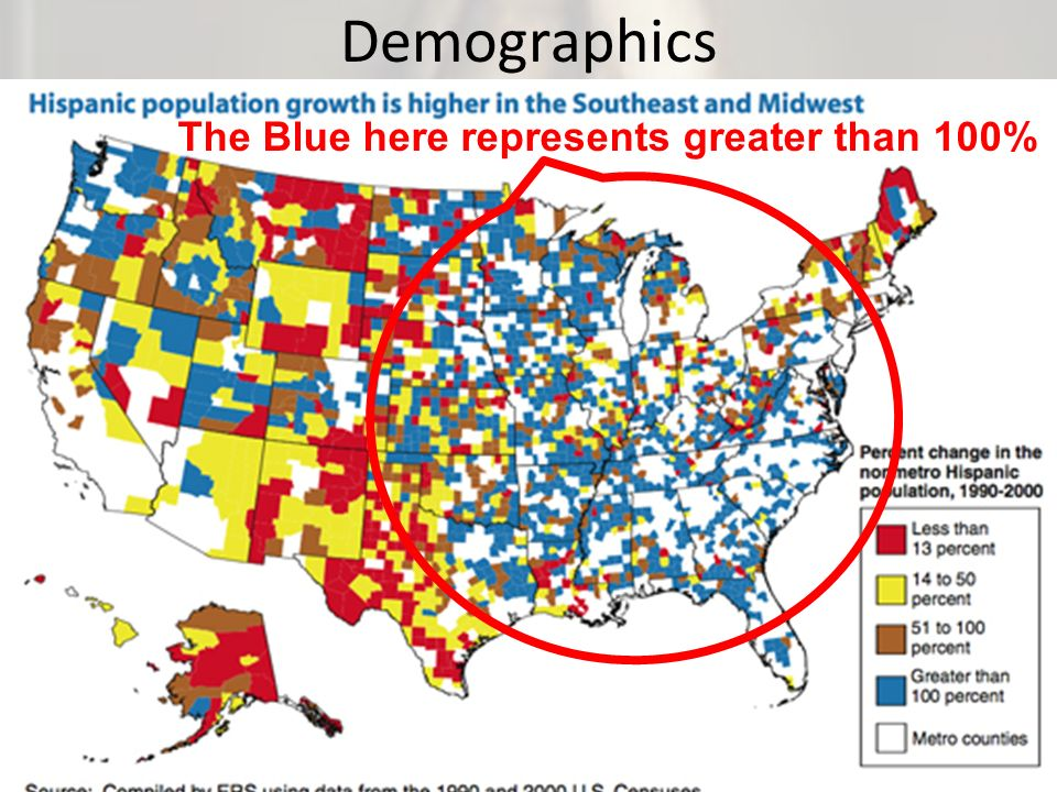 Demographics The Blue here represents greater than 100%