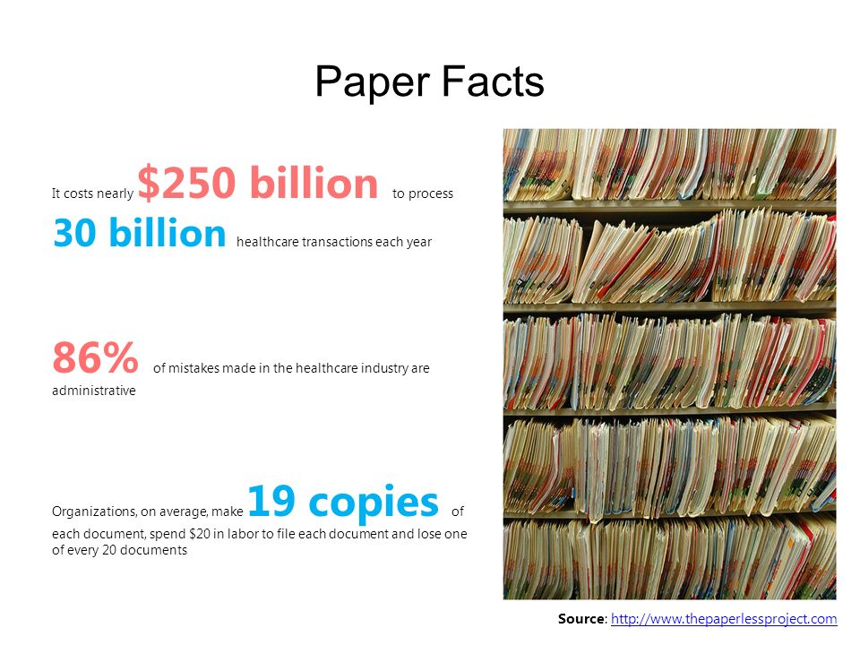 Paper Facts It costs nearly $250 billion to process 30 billion healthcare transactions each year 86% of mistakes made in the healthcare industry are administrative Organizations, on average, make 19 copies of each document, spend $20 in labor to file each document and lose one of every 20 documents Source: