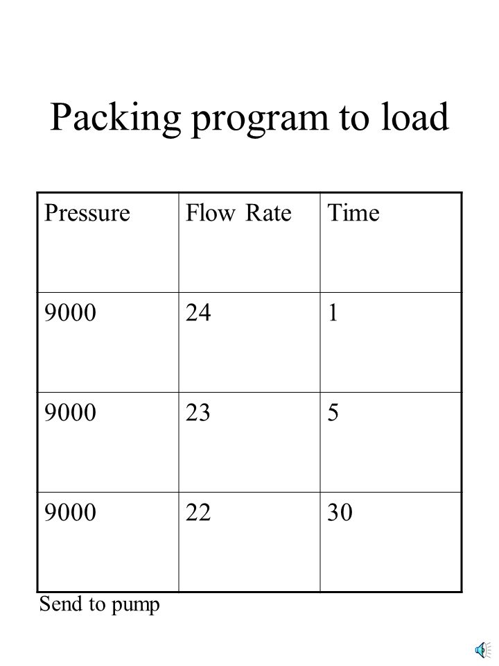 Packing program to load PressureFlow RateTime 9000241 9000235 90002230 Send to pump