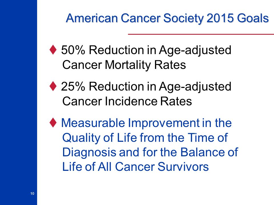 10 American Cancer Society 2015 Goals 50% Reduction in Age-adjusted Cancer Mortality Rates 25% Reduction in Age-adjusted Cancer Incidence Rates Measurable Improvement in the Quality of Life from the Time of Diagnosis and for the Balance of Life of All Cancer Survivors