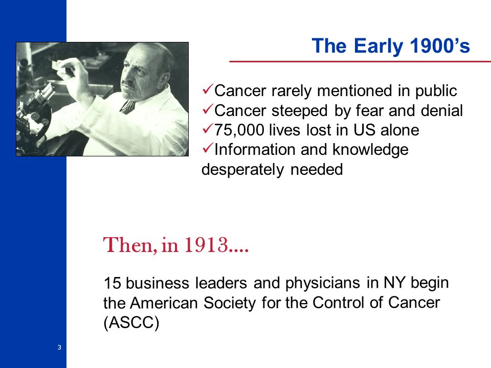 3 Cancer rarely mentioned in public Cancer steeped by fear and denial 75,000 lives lost in US alone Information and knowledge desperately needed The Early 1900s 15 business leaders and physicians in NY begin the American Society for the Control of Cancer (ASCC) Then, in 1913….