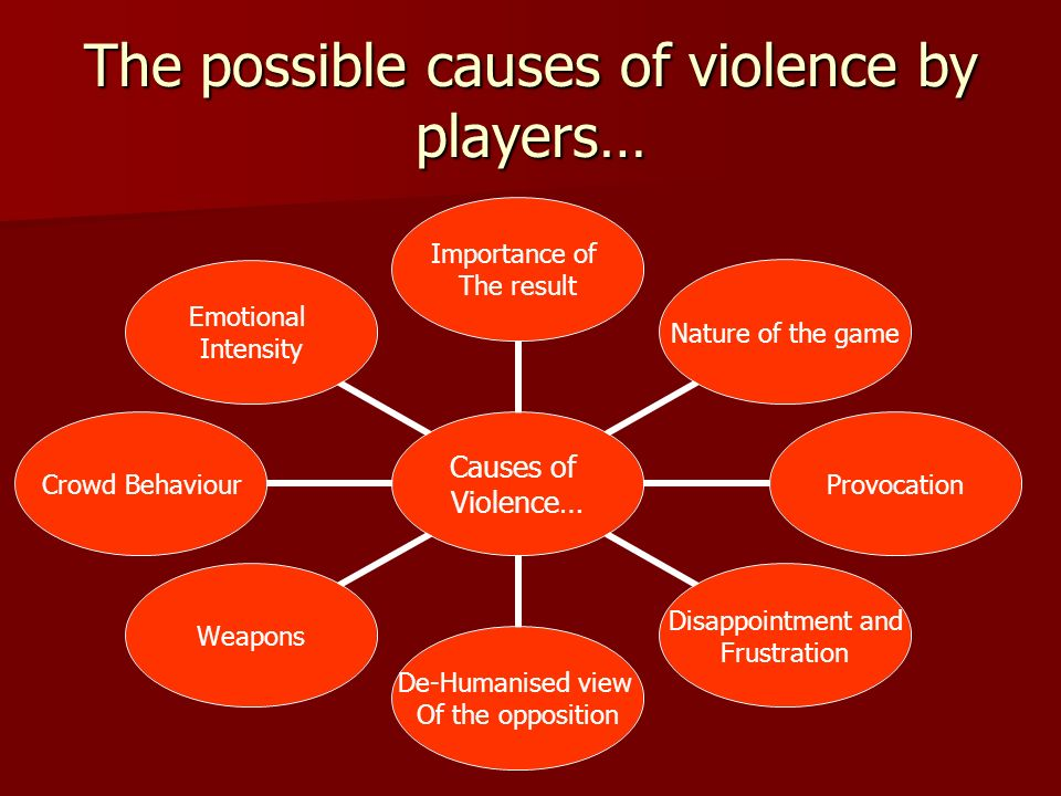 The possible causes of violence by players… Causes of Violence… Importance of The result Nature of the game Provocation Disappointment and Frustration De-Humanised view Of the opposition Weapons Crowd Behaviour Emotional Intensity