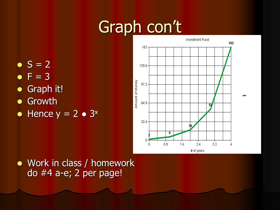 Graph cont S = 2 S = 2 F = 3 F = 3 Graph it. Graph it.