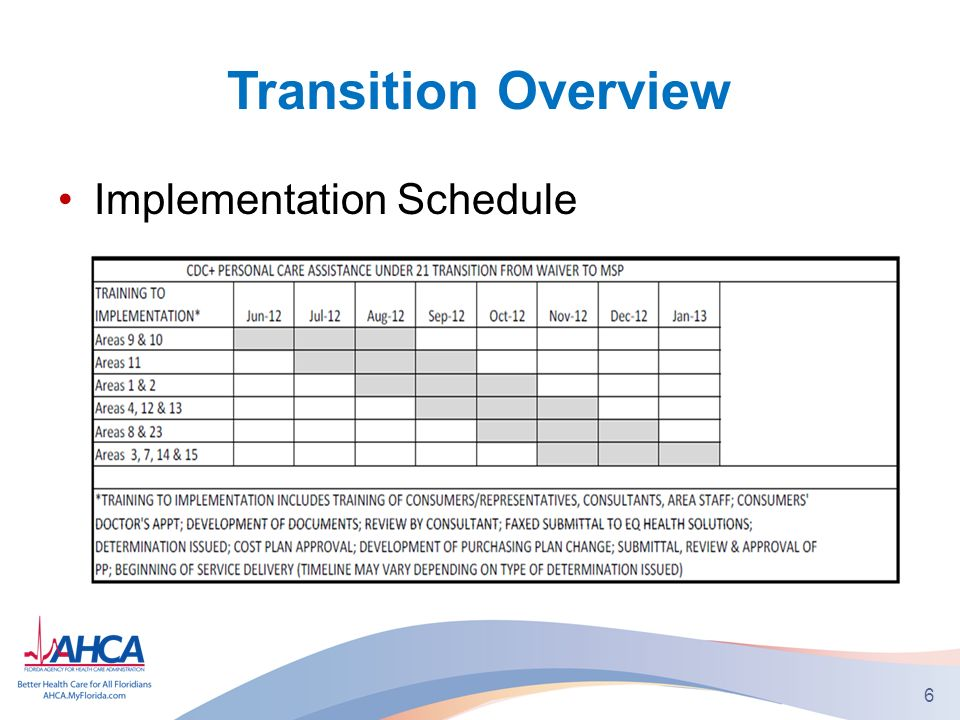 Transition Overview Implementation Schedule 6