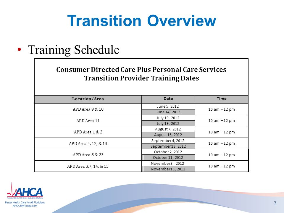 Transition Overview Training Schedule 7 Consumer Directed Care Plus Personal Care Services TransitionProviderTraining Dates Location/Area Date Time APD Area 9 & 10 June 5, 2012 10 am– 12 pm June 14, 2012 APD Area 11 July 10, 2012 10 am– 12 pm July 19, 2012 APD Area 1 & 2 August 7, 2012 10 am– 12 pm August 16, 2012 APD Area 4, 12, & 13 September 4, 2012 10 am– 12 pm September 13, 2012 APD Area 8 & 23 October 2, 2012 10 am– 12 pm October 11, 2012 APD Area 3,7, 14, & 15 November8, 2012 10 am– 12 pm November13,, 2012