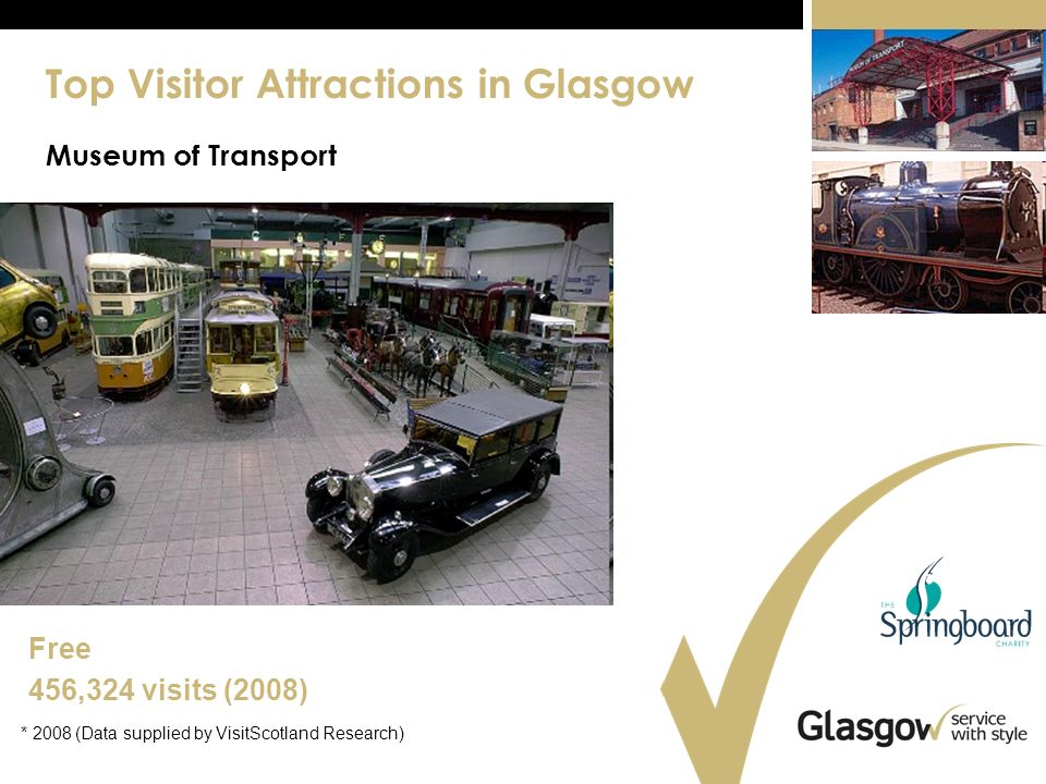 Top Visitor Attractions in Glasgow Museum of Transport Free 456,324 visits (2008) * 2008 (Data supplied by VisitScotland Research)