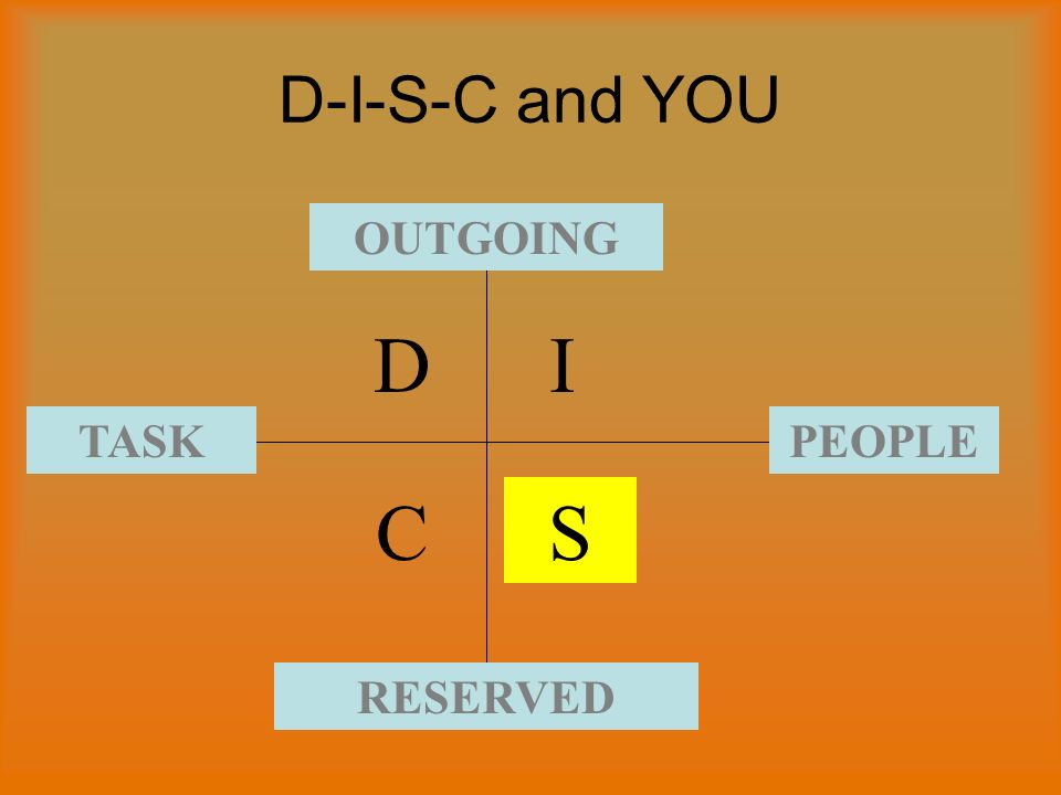 D-I-S-C and YOU OUTGOING RESERVED TASKPEOPLE DI CS