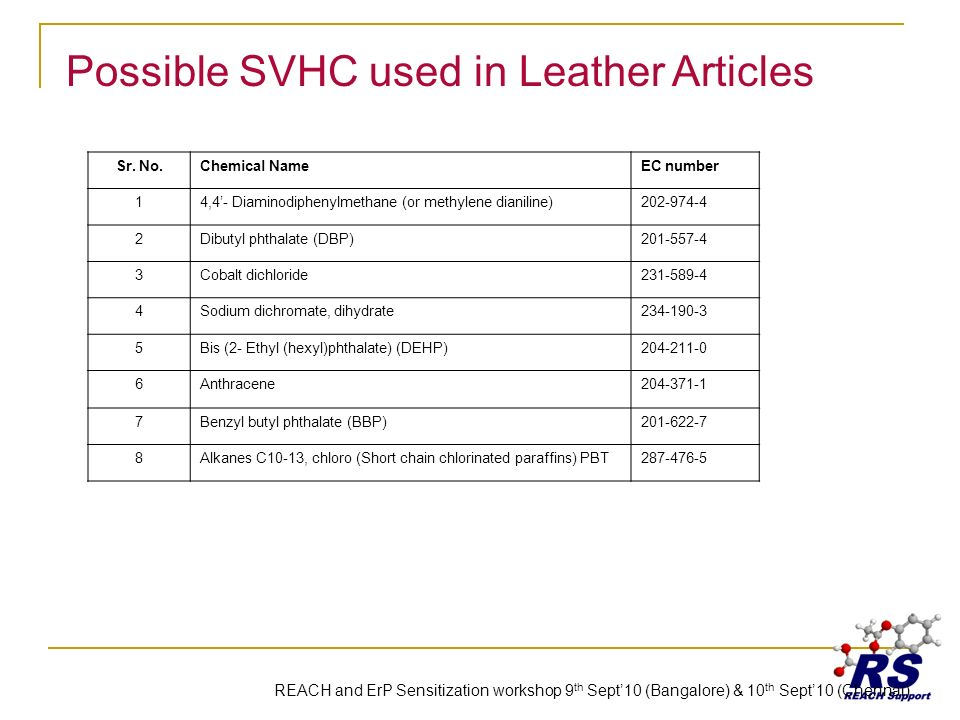 Possible SVHC used in Leather Articles Sr.