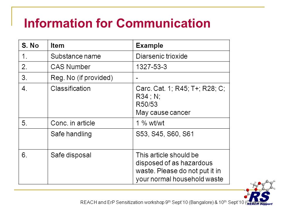 Information for Communication S.