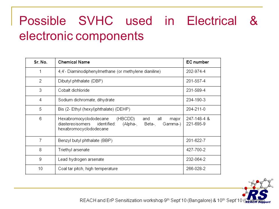 Possible SVHC used in Electrical & electronic components Sr.