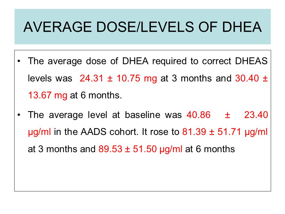 AVERAGE DOSE/LEVELS OF DHEA The average dose of DHEA required to correct DHEAS levels was 24.31 ± 10.75 mg at 3 months and 30.40 ± 13.67 mg at 6 months.