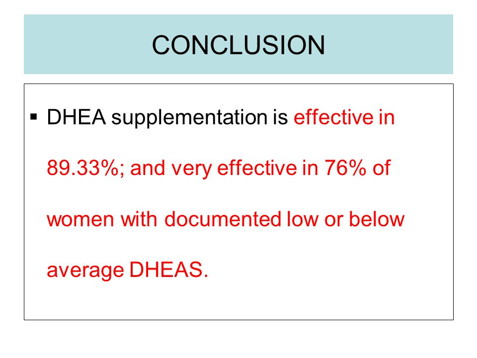 CONCLUSION DHEA supplementation is effective in 89.33%; and very effective in 76% of women with documented low or below average DHEAS.