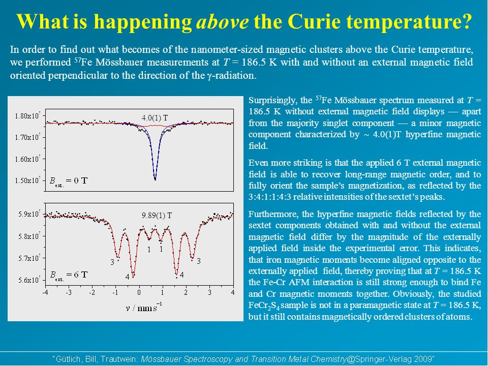 What is happening above the Curie temperature.