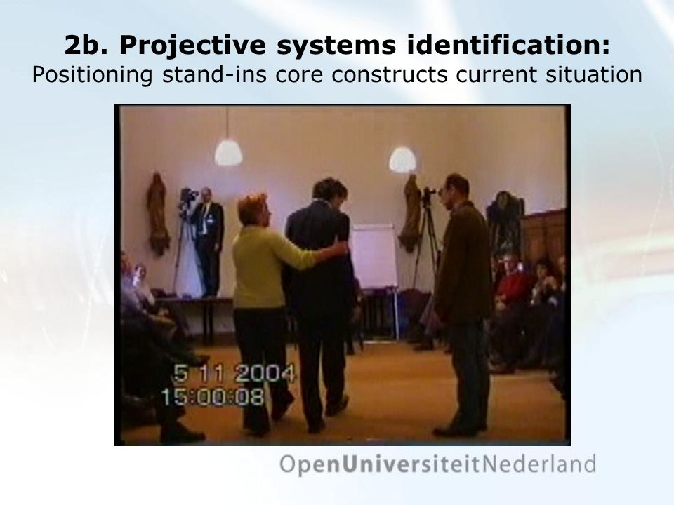 2b. Projective systems identification: Positioning stand-ins core constructs current situation