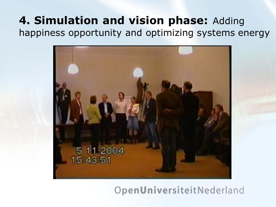 4. Simulation and vision phase: Adding happiness opportunity and optimizing systems energy