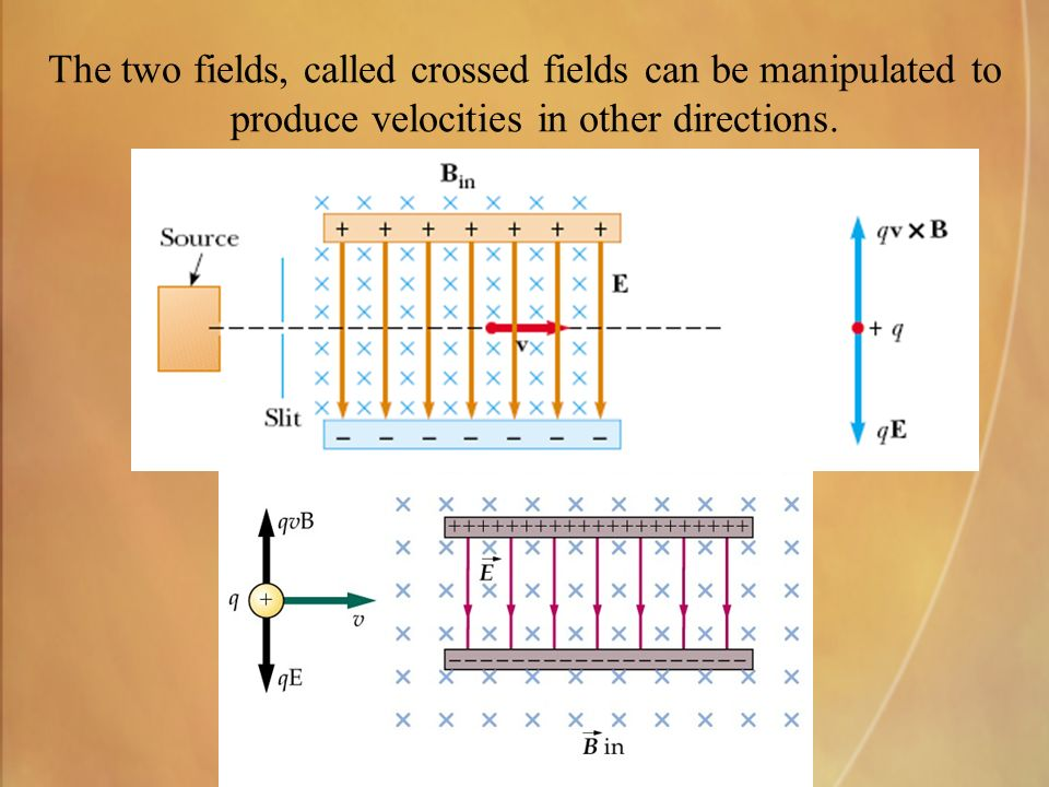 The two fields, called crossed fields can be manipulated to produce velocities in other directions.