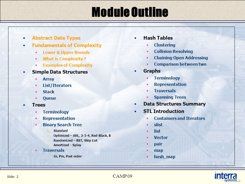 Slide: 2 CAMP 09 Module Outline Abstract Data Types Fundamentals of Complexity Lower & Upper Bounds What is Complexity .