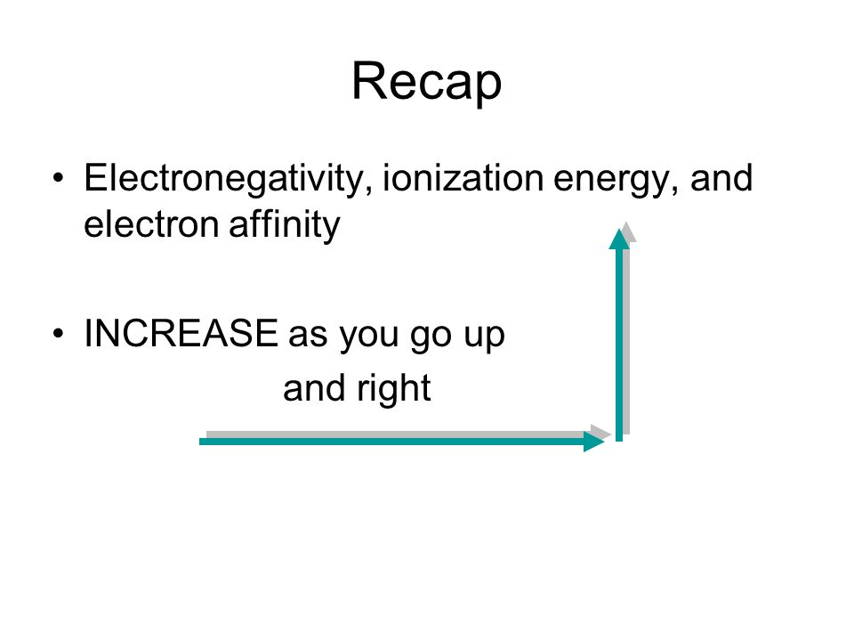 Recap Electronegativity, ionization energy, and electron affinity INCREASE as you go up and right